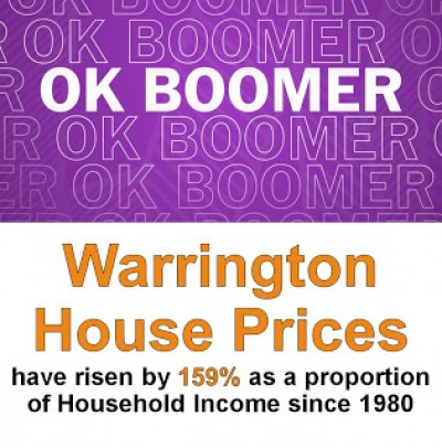 OK 'Warrington' Boomer Warrington House Prices Have Risen by 159% as a Proportion of Household Income Since 1980
